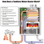Lethbridge Tankless Water Heater